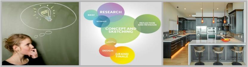understand-the-design